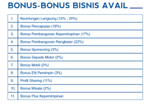 Bonus Member Avail