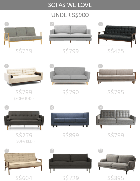 ASK KATE #1 CHOOSING THE RIGHT SOFA KATE DWELL IN STYLE SOFAS WE LOVE UNDER 900