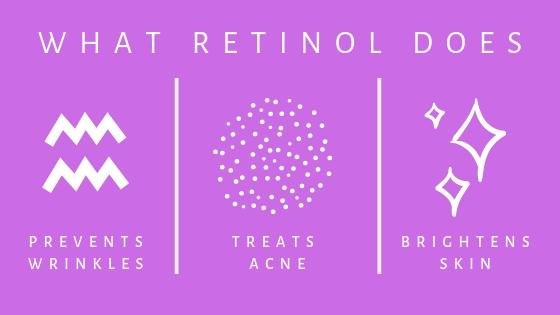 what retinol does