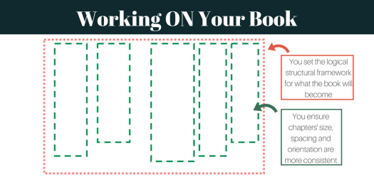 Working on your book