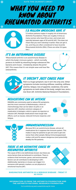 caring for rheumatoid arthritis patients, RA patients, RA, rheum, rheumatoid arthritis, arthritis, arthritis information