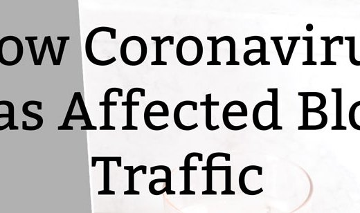 How Coronavirus Affects Blog Stats | Kate the (Almost) Great, Lifestyle Blogger