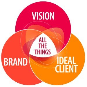 Katherine McGraw Patterson Business Strategist Intersection of Vision Brand and Ideal Client