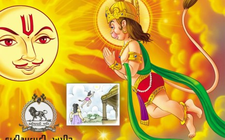 Hidden Science in Hanumaan Chalisa