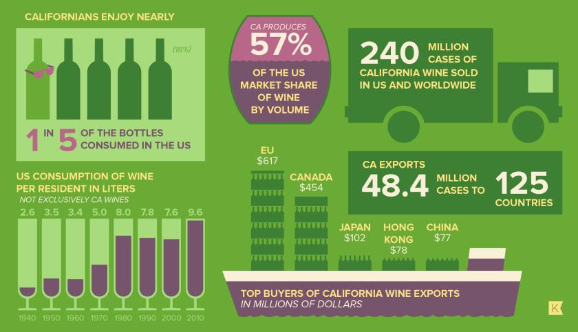 Kowal_Wine_Infographic_BoldItalic-4