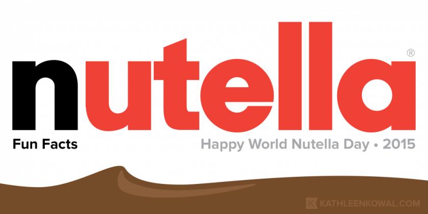 Kowal_Nutella_Day_2015-1