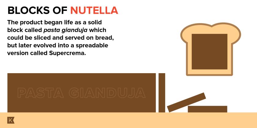 Kowal_Nutella_Day_2015-3