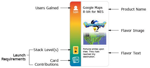 Launch Card Diagram