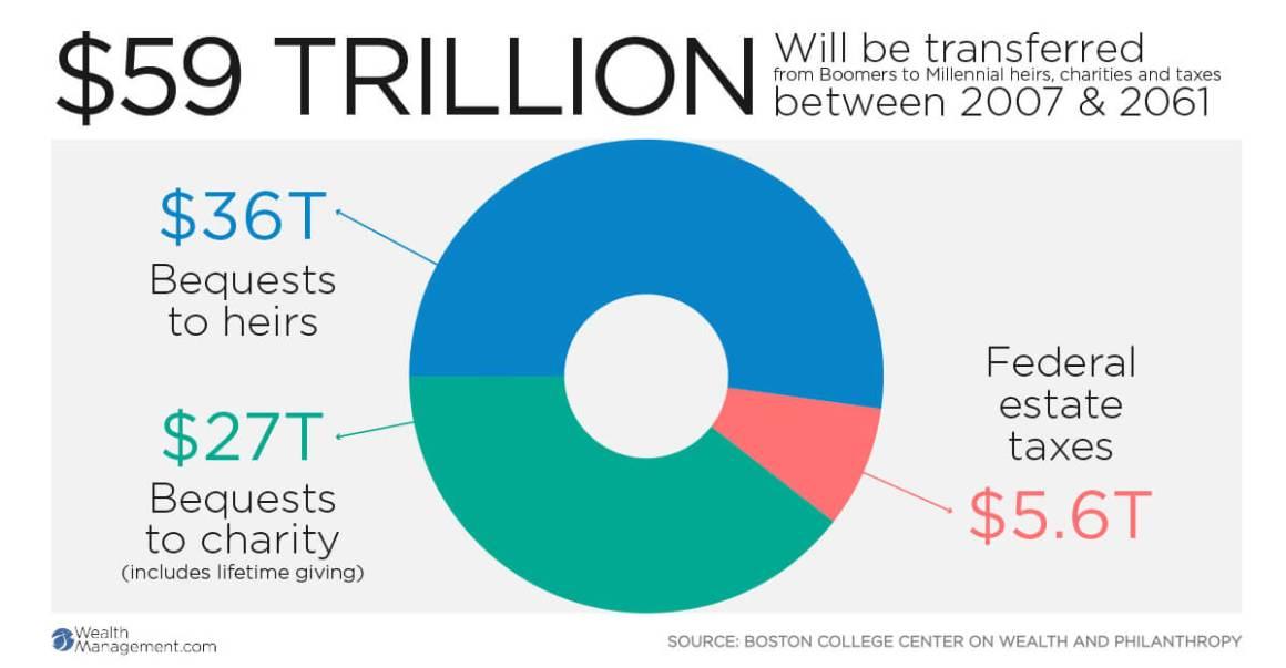 inter-generational-wealth-transfer-3