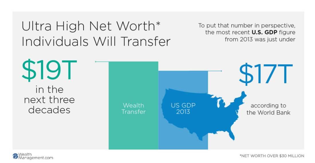 inter-generational-wealth-transfer-4