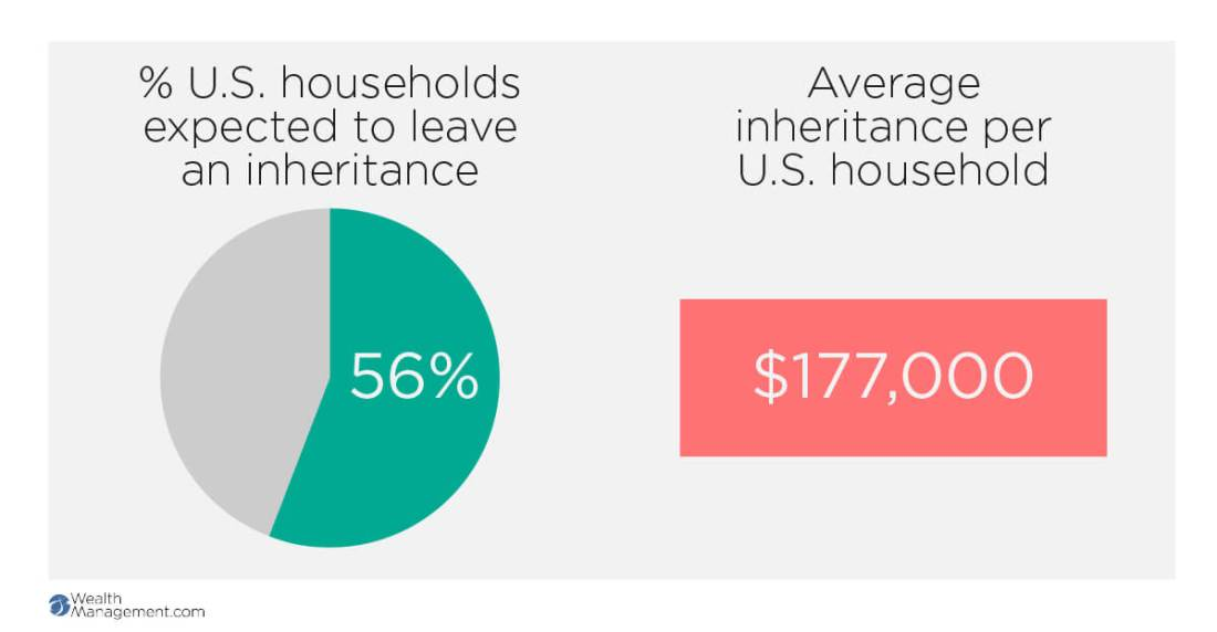 inter-generational-wealth-transfer-6