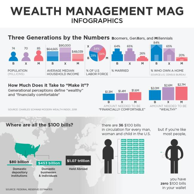 Wealth management magazine infographic header