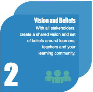 Vision and beliefs