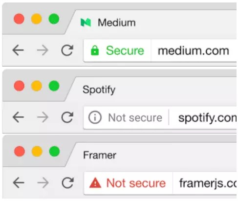Three examples of https labels