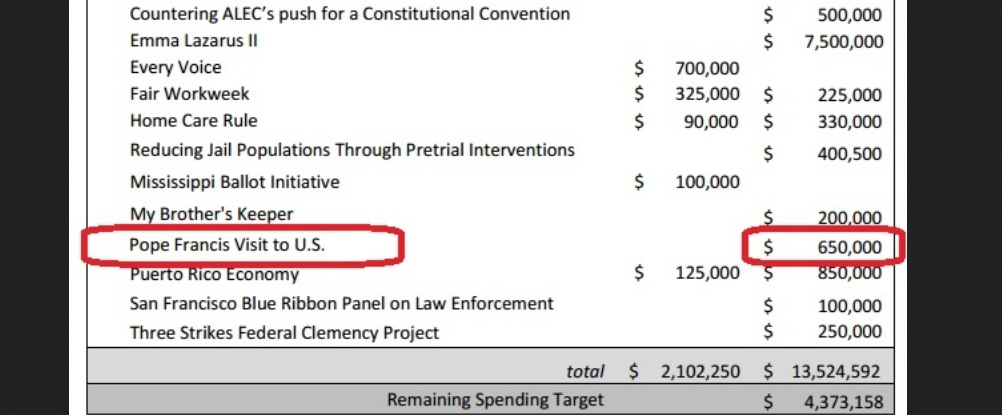 Soros-Spenden: 650.000 Dollar für Papst-Besuch 2015 in den USA