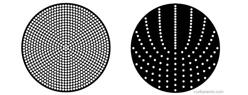 Rhythmic discs