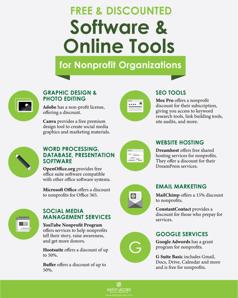 Infographic on free and discounted software and online tools for nonprofits