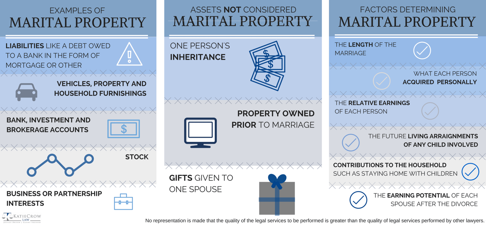How To Divide Property In Divorce