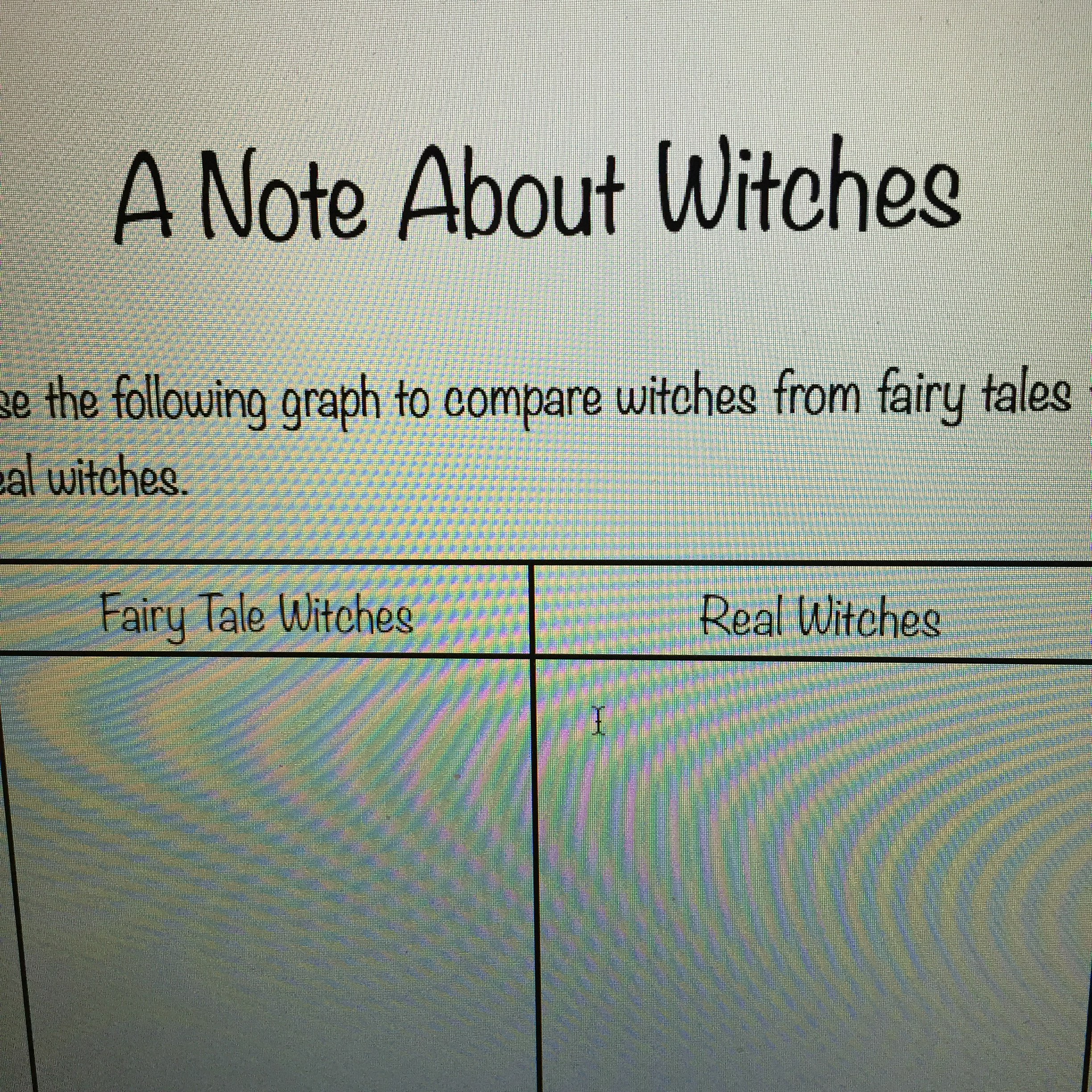 Teaching Roald Dahl S The Witches