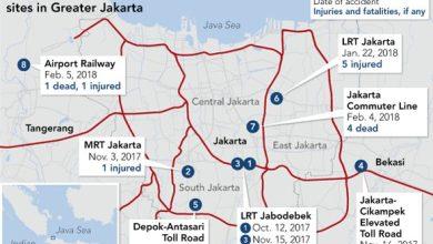 Kecelakaan konstruksi di Jakarta
