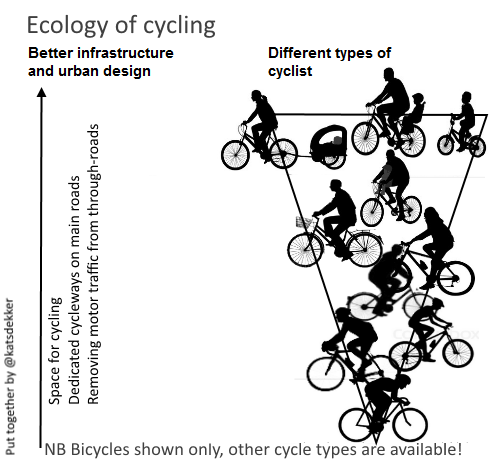 space4cycling0