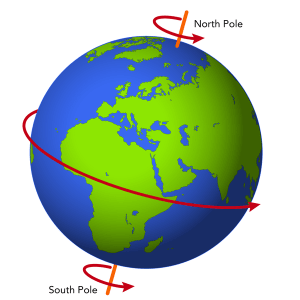 gravity-spinning-earth