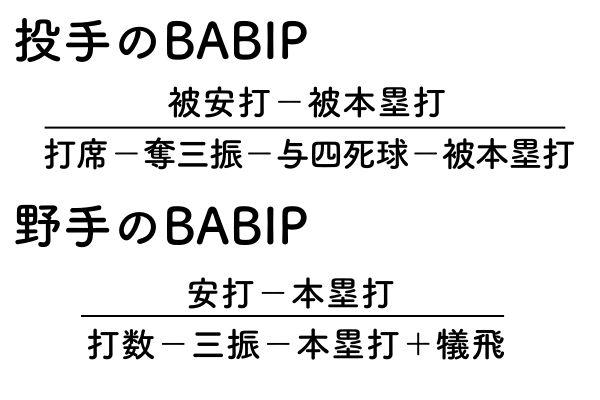 BABIPの計算式の画像