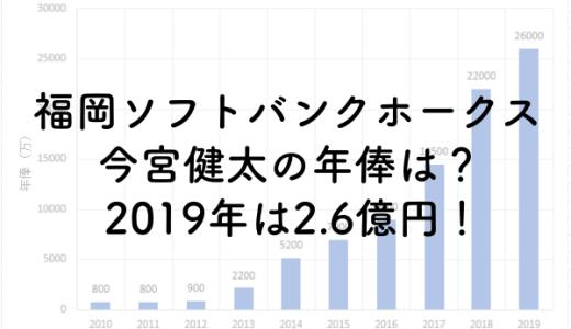 今宮健太の年俸は?2019年は2.6億円!