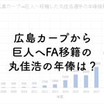 広島カープから巨人へFA移籍の丸佳浩の年俸は?2019年は4.5億円!のアイキャッチ画像