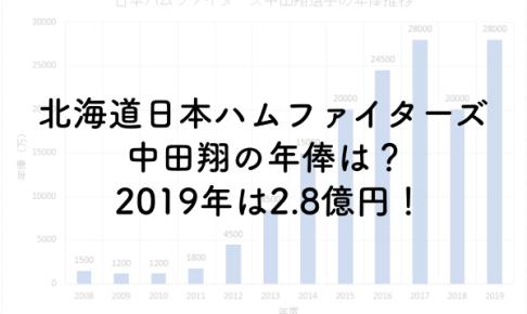 北海道日本ハムファイターズ中田翔の年俸は?2019年は2.8億円!のアイキャッチ画像