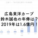 広島東洋カープ鈴木誠也の年俸は?2019年は1.6億円!のアイキャッチ画像