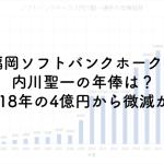 福岡ソフトバンクホークス内川聖一の年俸は?2018年の4億円から微減か!?のアイキャッチ画像