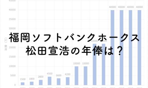 福岡ソフトバンクホークス松田宣浩の年俸は?2019年は4億円!のアイキャッチ画像