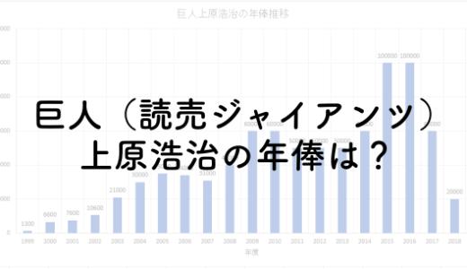 上原浩治の年俸は?2019年は5000万円!
