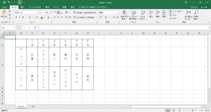 エクセルの縦書きで左から右(右から左)に設定変更する手順を示した画像14