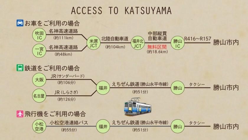 福井県外からのアクセス