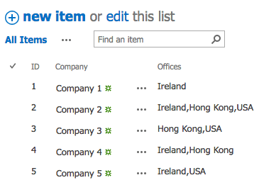 SharePoint List Data Mulit-Choice