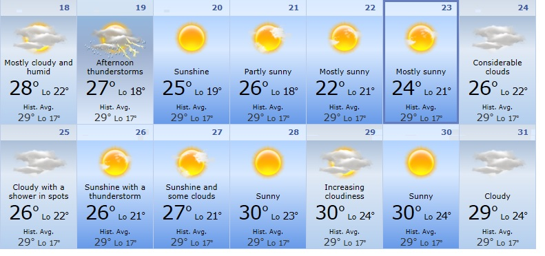 Image result for buenos aires weather forecast