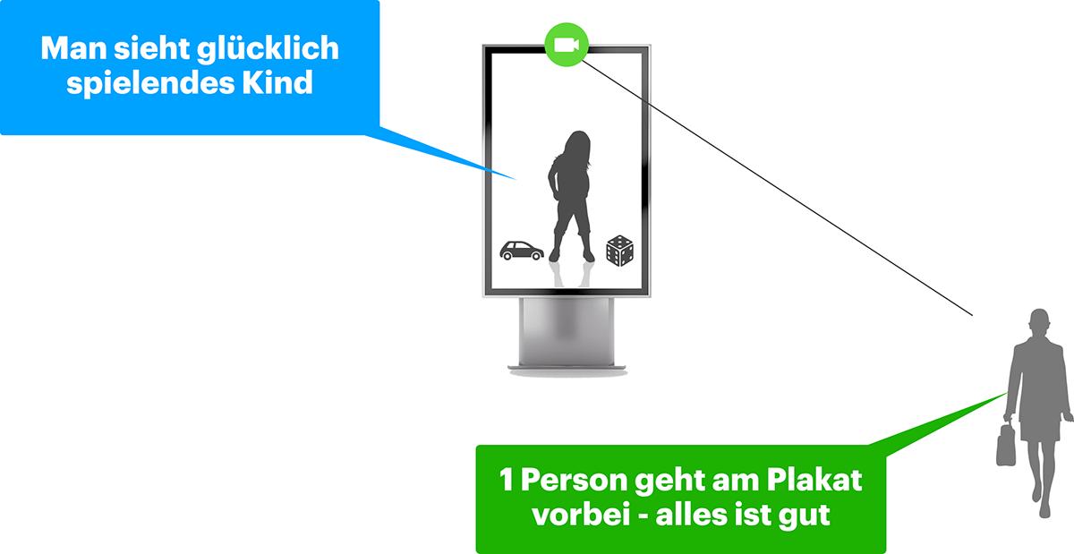 Autistisches digitales Plakat mit KI