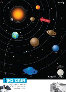 מאדים בדרך להתנגשות http://wp.me/p2HHrF-nQ