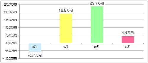 GSP-20141129.png