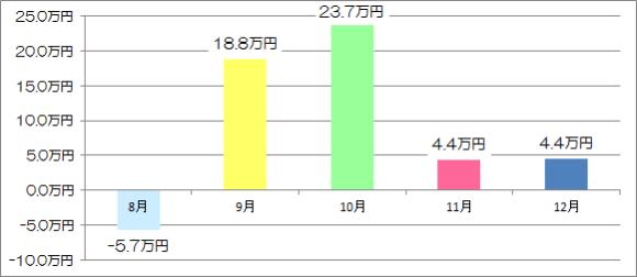 GSP-20150101-2.png