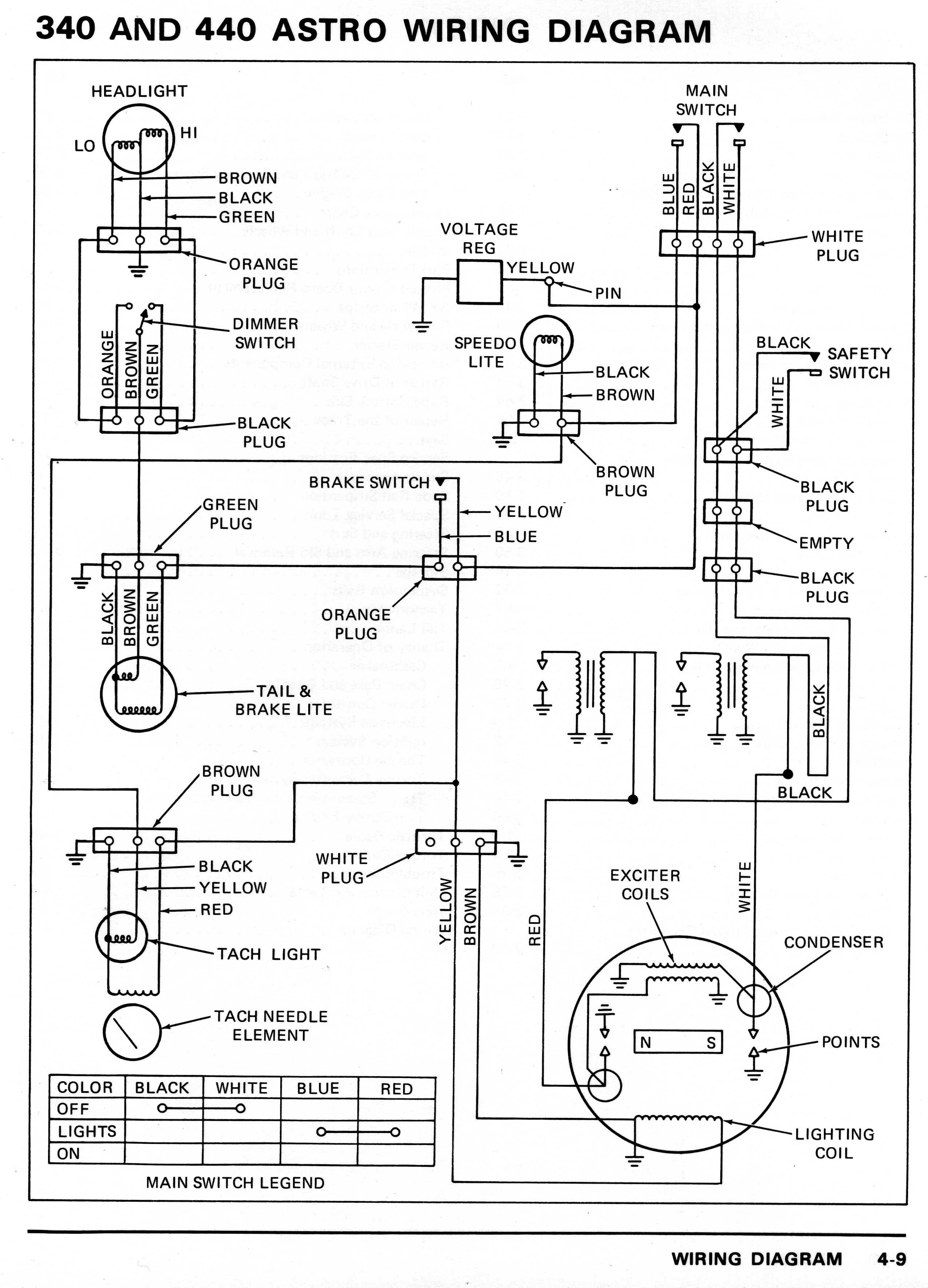 Kawasaki Astro Sa340 440 A1 Wiring Diagrams