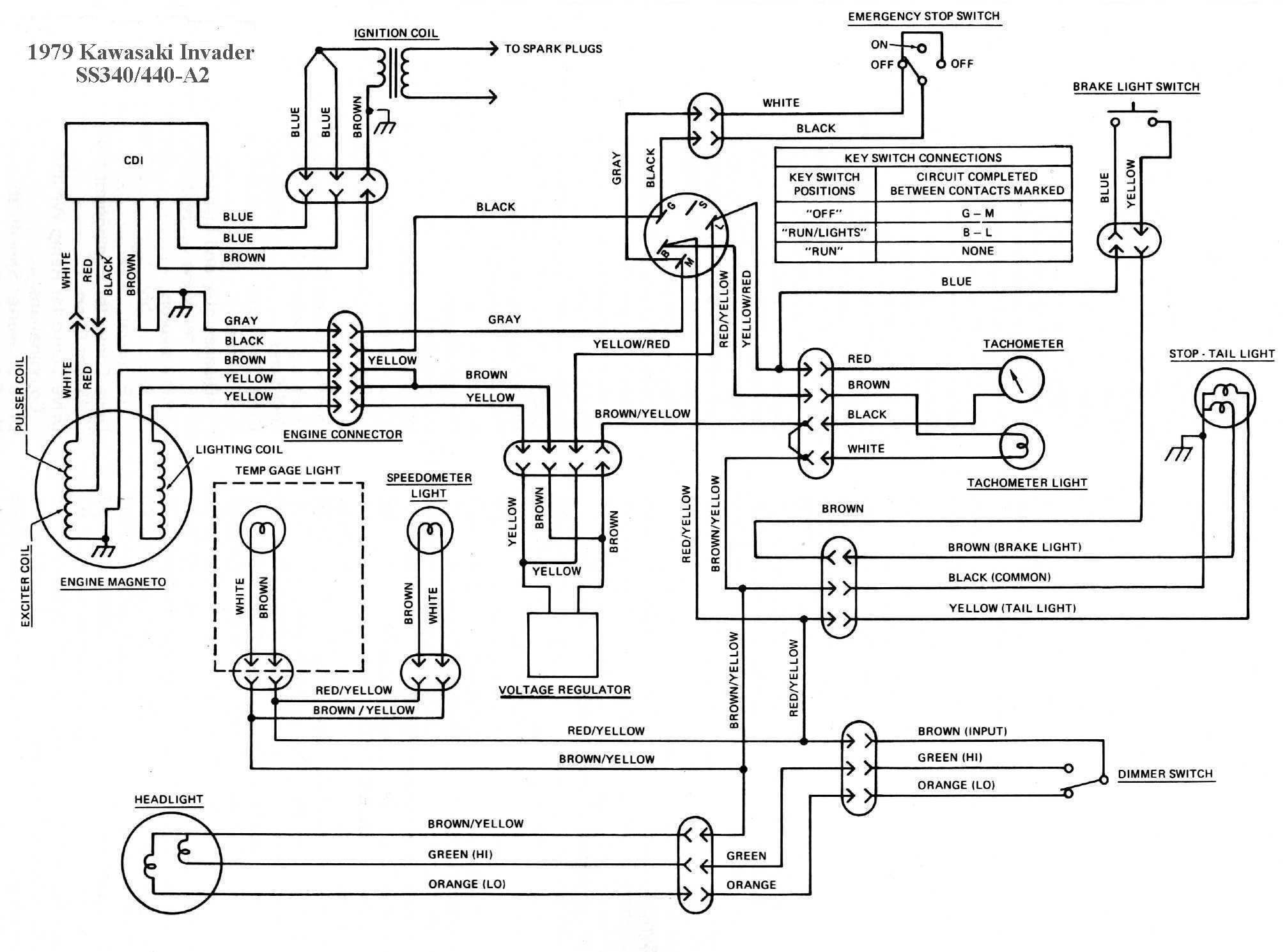 Kawasaki Z Parts Diagram Wiring Schematic