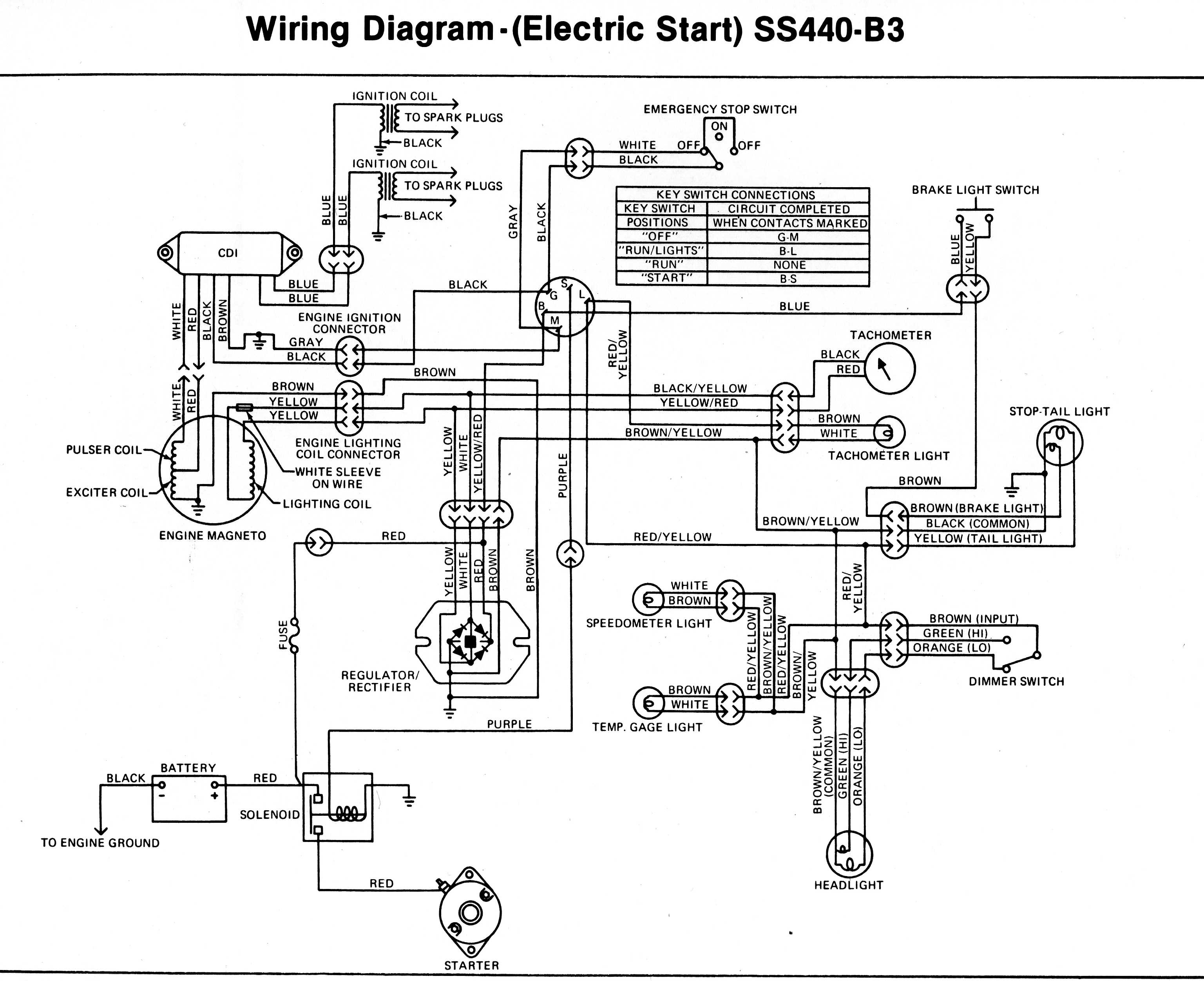1986 winnebago wiring diagram