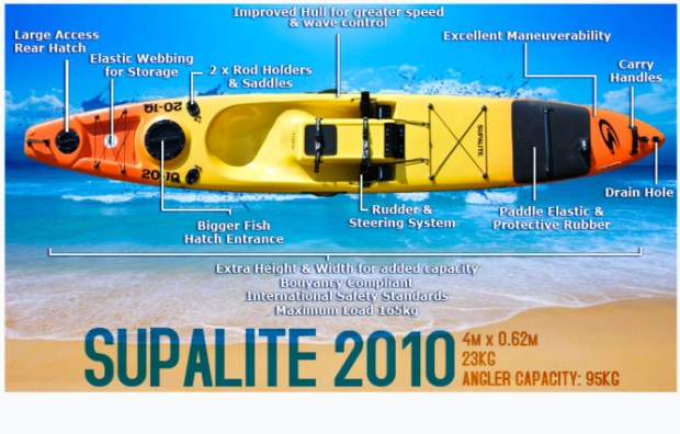 ProductDiagram_SupaLite2010-666x425