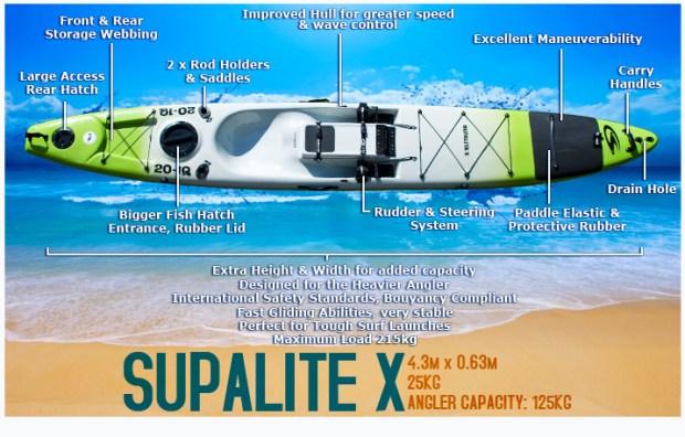 Stealth, Supalite X, 2010, KAyak Fishing, Fishingski, ski,