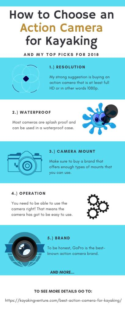 How to Choose an Action Camera for Kayaking