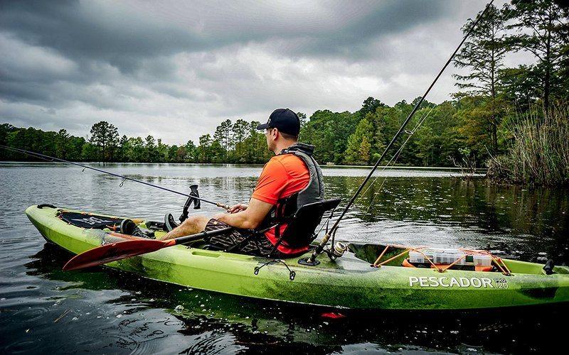 Best kayak for beginner