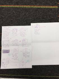 Potential story boarding for idea (draft 3)
